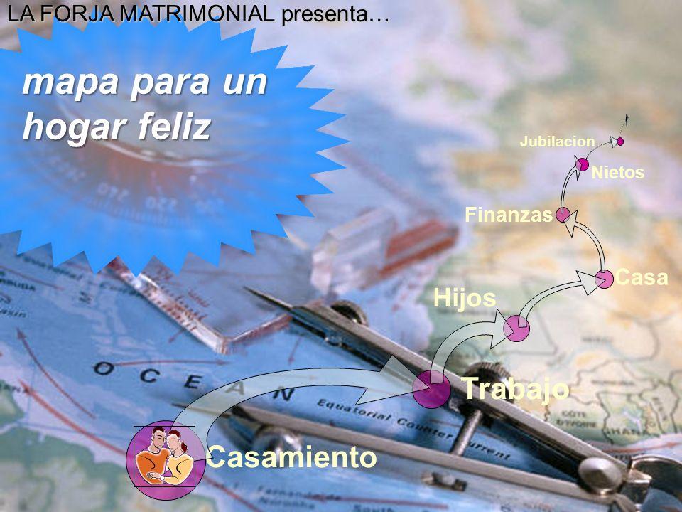 mapa para un hogar feliz LA FORJA MATRIMONIAL presenta… Casamiento Casa Finanzas Nietos Jubilacion Hijos Trabajo