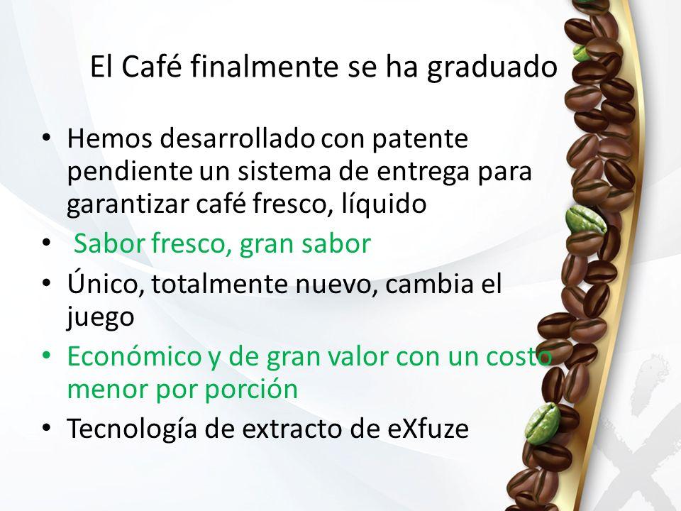 El Café finalmente se ha graduado Hemos desarrollado con patente pendiente un sistema de entrega para garantizar café fresco, líquido Sabor fresco, gran sabor Único, totalmente nuevo, cambia el juego Económico y de gran valor con un costo menor por porción Tecnología de extracto de eXfuze