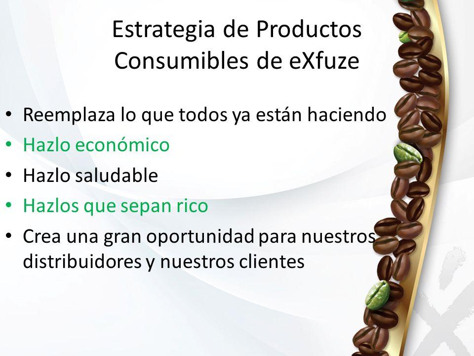 Estrategia de Productos Consumibles de eXfuze Reemplaza lo que todos ya están haciendo Hazlo económico Hazlo saludable Hazlos que sepan rico Crea una gran oportunidad para nuestros distribuidores y nuestros clientes