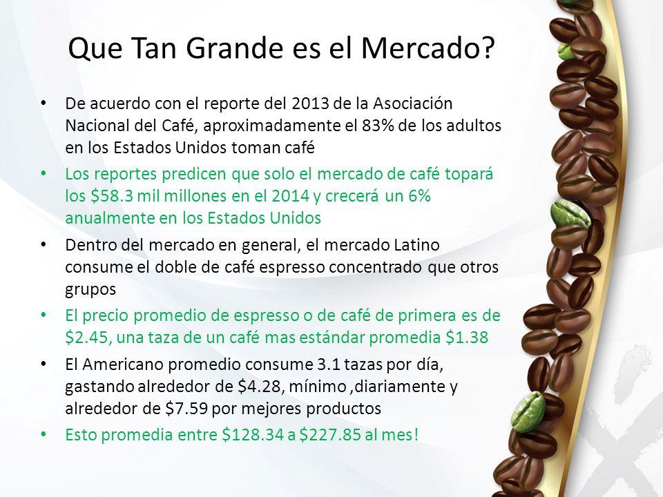 De acuerdo con el reporte del 2013 de la Asociación Nacional del Café, aproximadamente el 83% de los adultos en los Estados Unidos toman café Los repo
