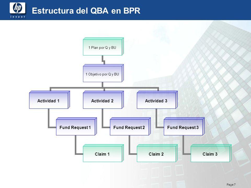 Page 7 Estructura del QBA en BPR 1 Plan por Q y BU 1 Objetivo por Q y BU Actividad 1 Fund Request 1 Claim 1 Actividad 2 Fund Request 2 Claim 2 Activid