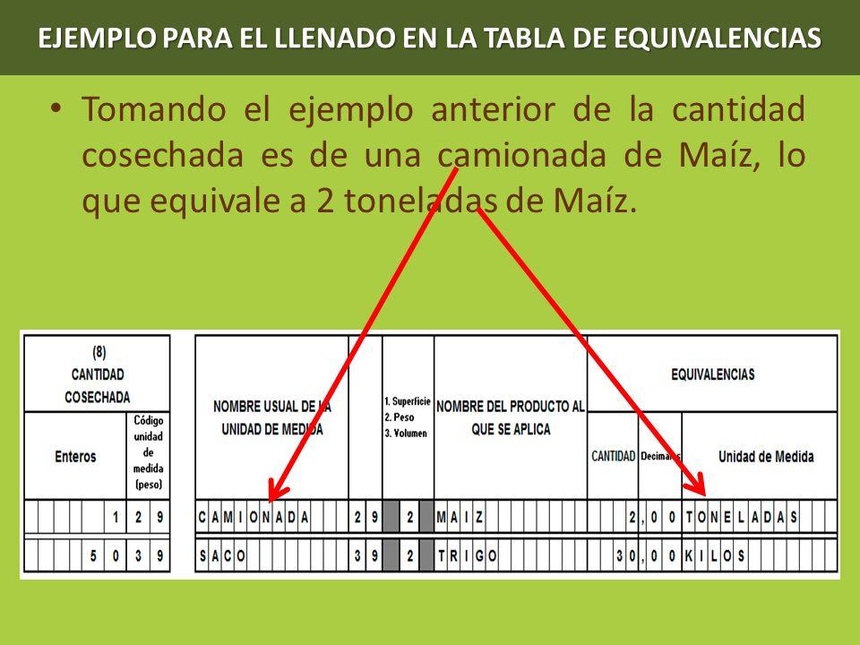 EJEMPLO PARA EL LLENADO EN LA TABLA DE EQUIVALENCIAS Tomando el ejemplo anterior de la cantidad cosechada es de una camionada de Maíz, lo que equivale