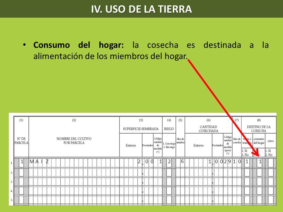 IV. USO DE LA TIERRA Consumo del hogar: la cosecha es destinada a la alimentación de los miembros del hogar. 1M A I Z2 0 012 6 1 0 0 2 91 011