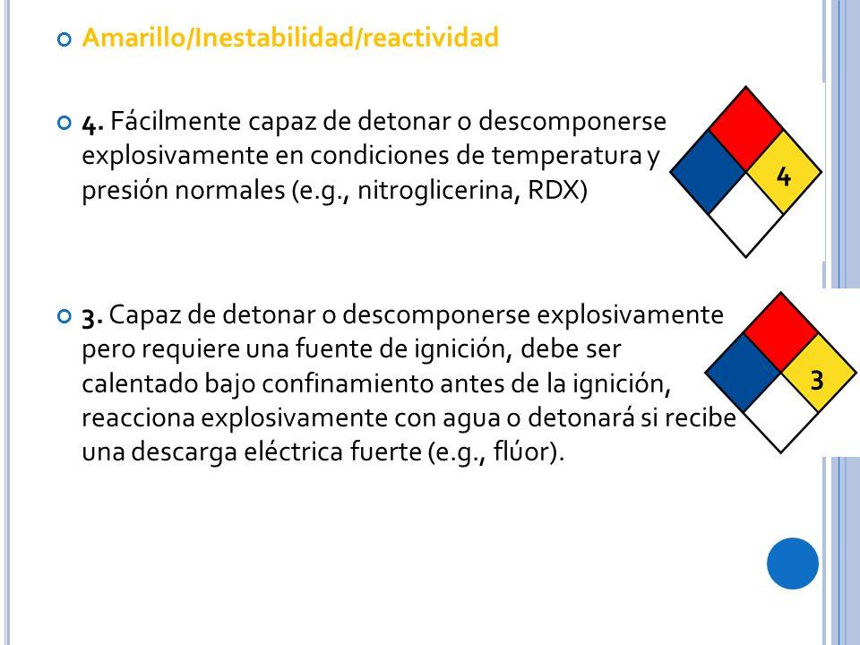 Amarillo/Inestabilidad/reactividad 4.