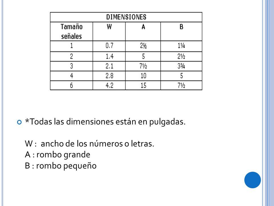*Todas las dimensiones están en pulgadas.W : ancho de los números o letras.