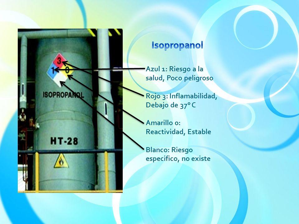 Azul 1: Riesgo a la salud, Poco peligroso Rojo 3: Inflamabilidad, Debajo de 37° C Amarillo 0: Reactividad, Estable Blanco: Riesgo especifico, no existe