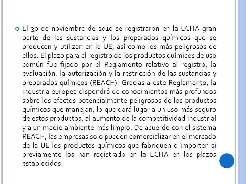 El 30 de noviembre de 2010 se registraron en la ECHA gran parte de las sustancias y los preparados químicos que se producen y utilizan en la UE, así como los más peligrosos de ellos.