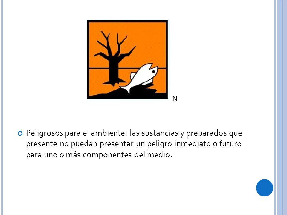 Peligrosos para el ambiente: las sustancias y preparados que presente no puedan presentar un peligro inmediato o futuro para uno o más componentes del medio.