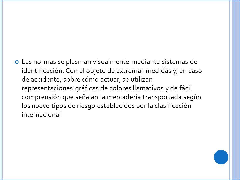 Las normas se plasman visualmente mediante sistemas de identificación.