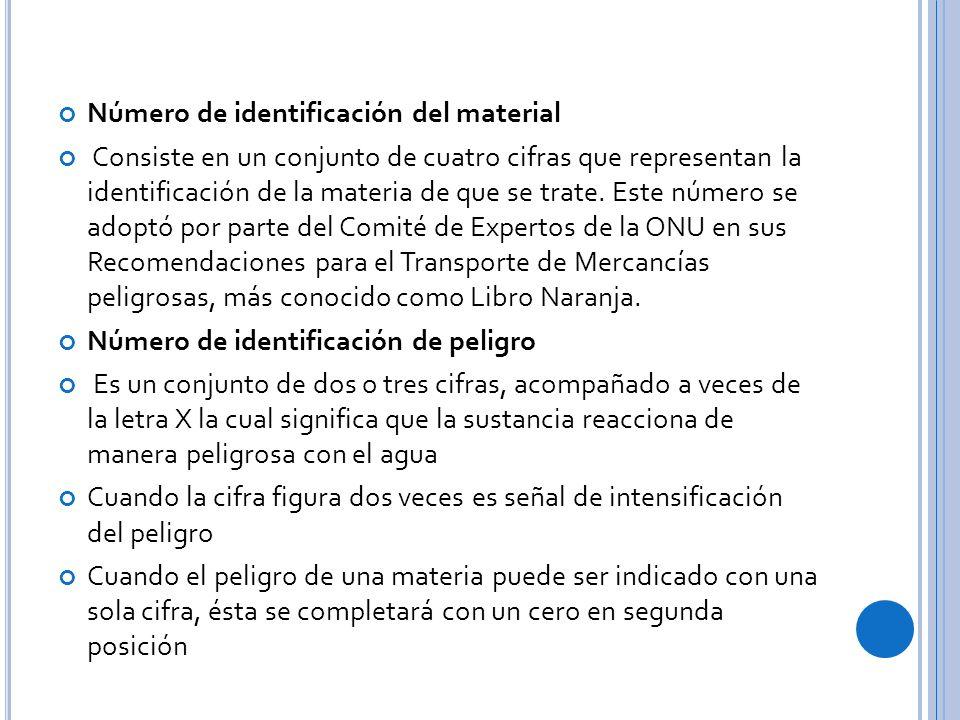Número de identificación del material Consiste en un conjunto de cuatro cifras que representan la identificación de la materia de que se trate.
