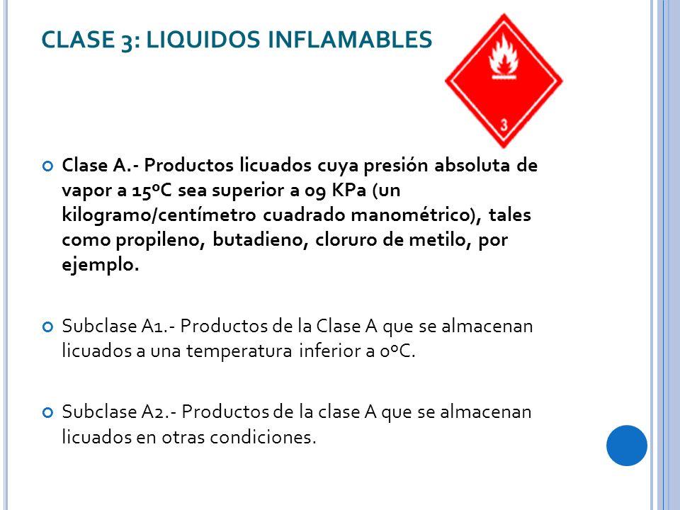 CLASE 3: LIQUIDOS INFLAMABLES Clase A.- Productos licuados cuya presión absoluta de vapor a 15ºC sea superior a 09 KPa (un kilogramo/centímetro cuadrado manométrico), tales como propileno, butadieno, cloruro de metilo, por ejemplo.