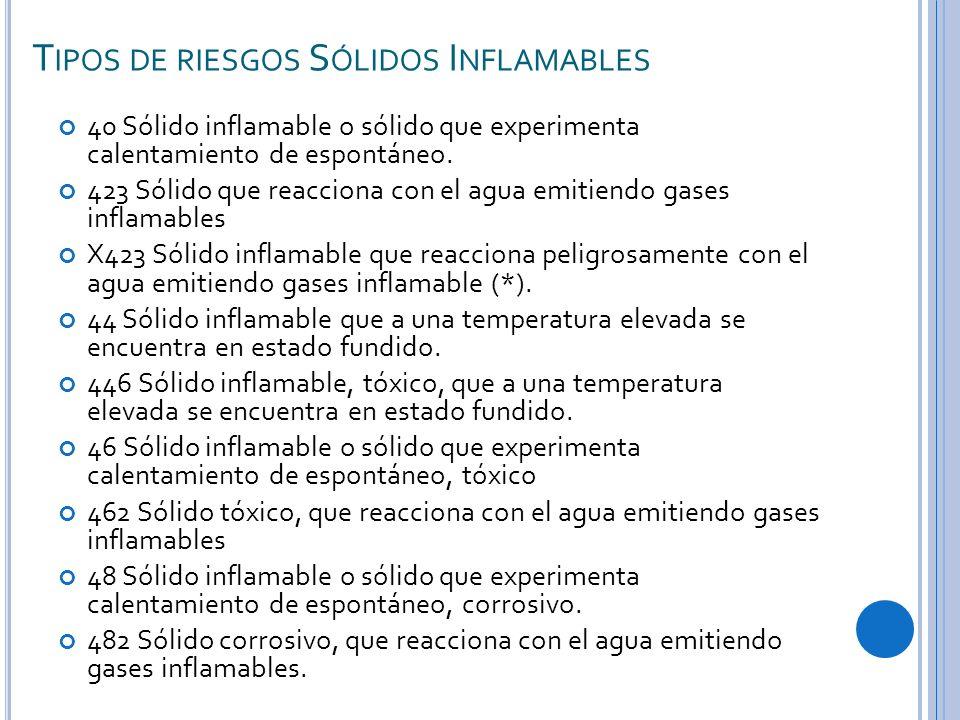 T IPOS DE RIESGOS S ÓLIDOS I NFLAMABLES 40 Sólido inflamable o sólido que experimenta calentamiento de espontáneo.
