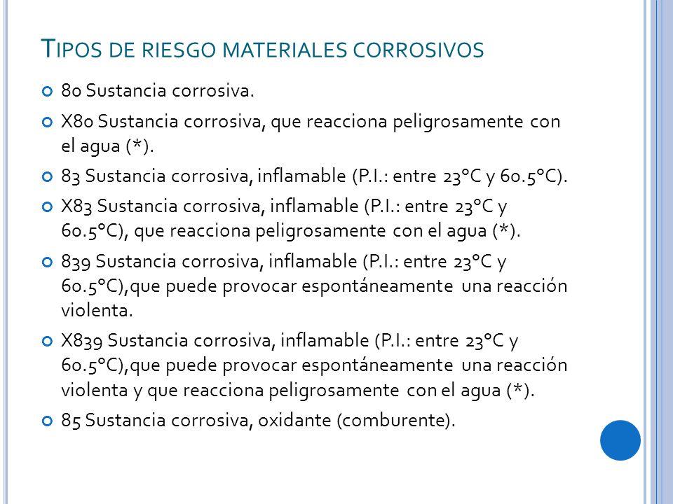 T IPOS DE RIESGO MATERIALES CORROSIVOS 80 Sustancia corrosiva.