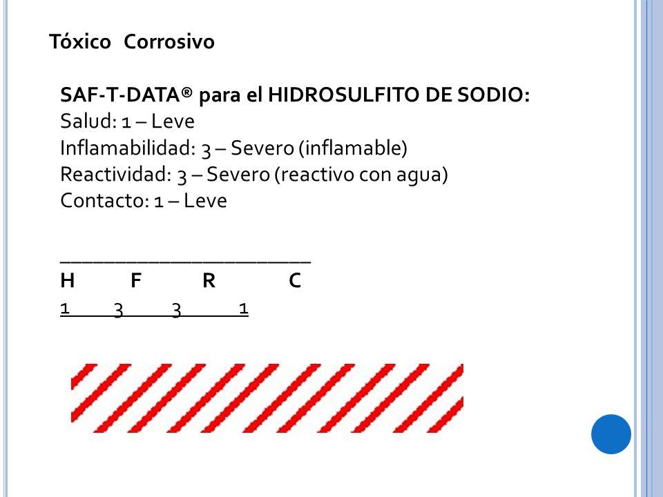 Tóxico Corrosivo SAF-T-DATA® para el HIDROSULFITO DE SODIO: Salud: 1 – Leve Inflamabilidad: 3 – Severo (inflamable) Reactividad: 3 – Severo (reactivo con agua) Contacto: 1 – Leve _______________________ H F R C 1 3 3 1