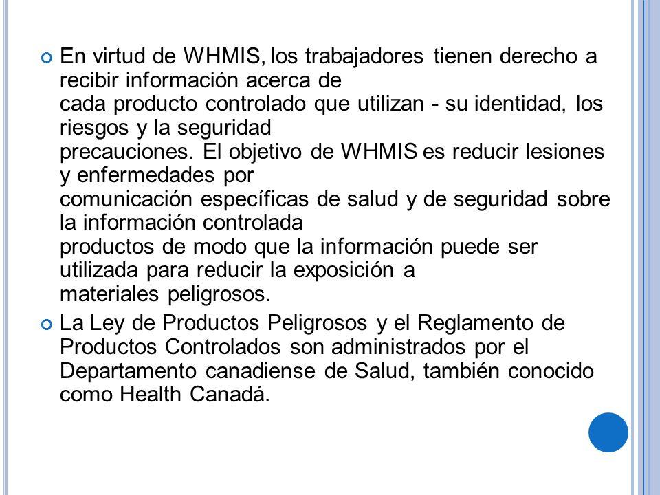 En virtud de WHMIS, los trabajadores tienen derecho a recibir información acerca de cada producto controlado que utilizan - su identidad, los riesgos y la seguridad precauciones.