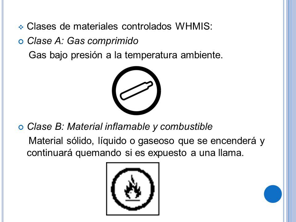 Clases de materiales controlados WHMIS: Clase A: Gas comprimido Gas bajo presión a la temperatura ambiente.