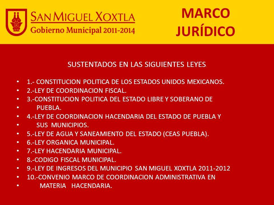 PROYECTO MUNICIPAL AGUA POTABLE HONORABLE AYUNTAMIENTO MUNICIPAL SAN MIGUEL XOXTLA 2011-2014