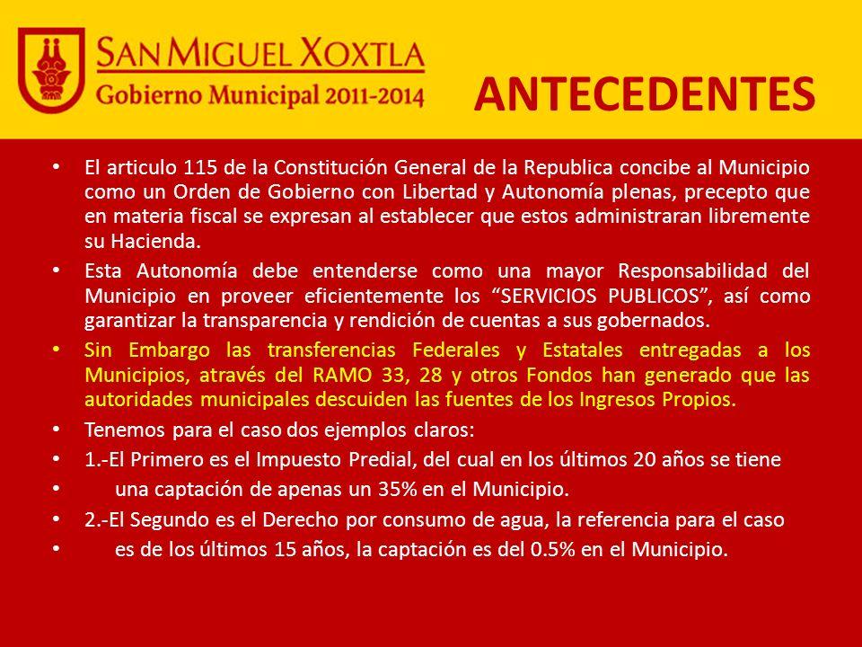 MARCO JURÍDICO SUSTENTADOS EN LAS SIGUIENTES LEYES : 1.- CONSTITUCION POLITICA DE LOS ESTADOS UNIDOS MEXICANOS. 2.-LEY DE COORDINACION FISCAL. 3.-CONS