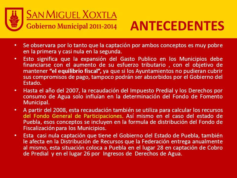 ANTECEDENTES El articulo 115 de la Constitución General de la Republica concibe al Municipio como un Orden de Gobierno con Libertad y Autonomía plenas