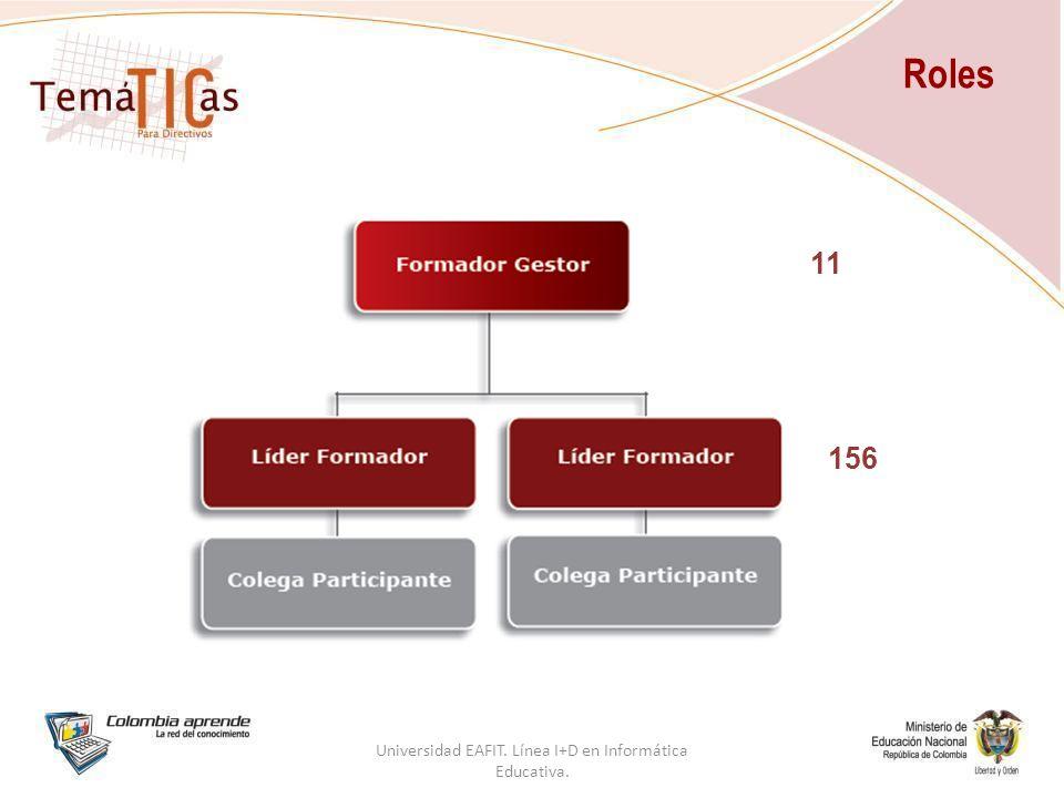 Roles Universidad EAFIT. Línea I+D en Informática Educativa. 11 156
