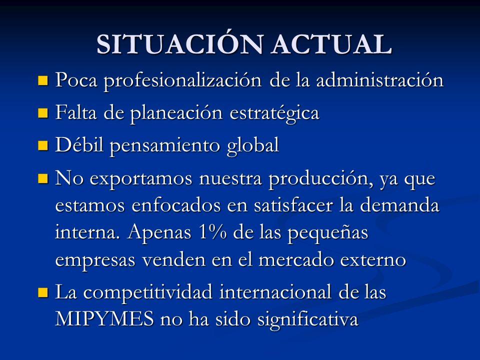 SITUACIÓN ACTUAL Poca profesionalización de la administración Poca profesionalización de la administración Falta de planeación estratégica Falta de pl