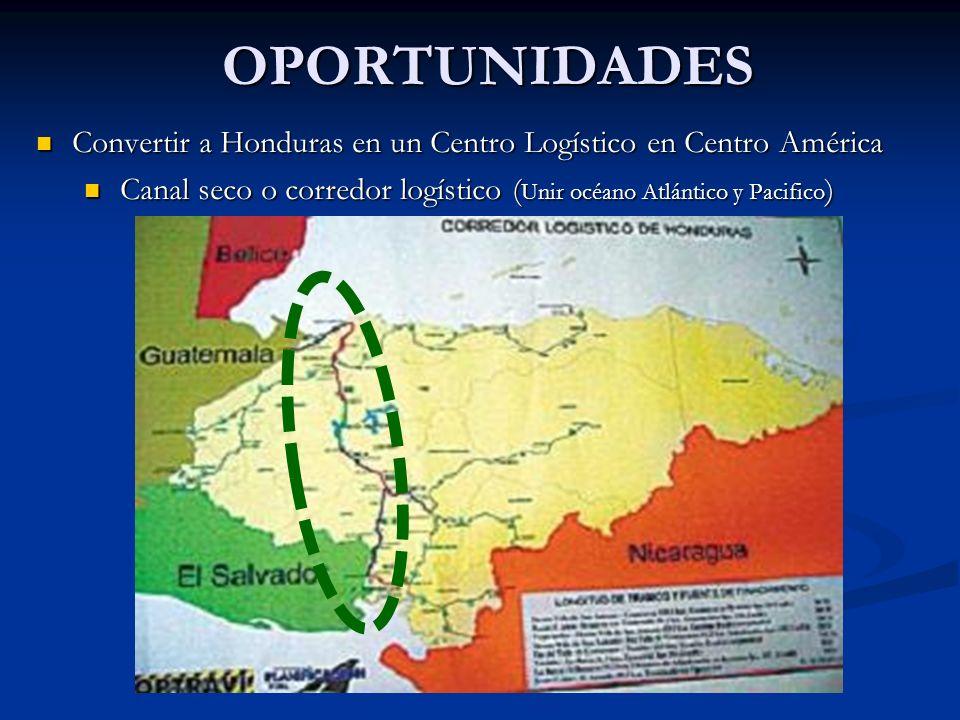 OPORTUNIDADES Convertir a Honduras en un Centro Logístico en Centro América Convertir a Honduras en un Centro Logístico en Centro América Canal seco o corredor logístico ( Unir océano Atlántico y Pacifico ) Canal seco o corredor logístico ( Unir océano Atlántico y Pacifico )