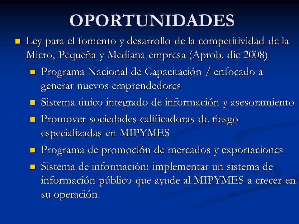 OPORTUNIDADES Ley para el fomento y desarrollo de la competitividad de la Micro, Pequeña y Mediana empresa (Aprob. dic 2008) Ley para el fomento y des