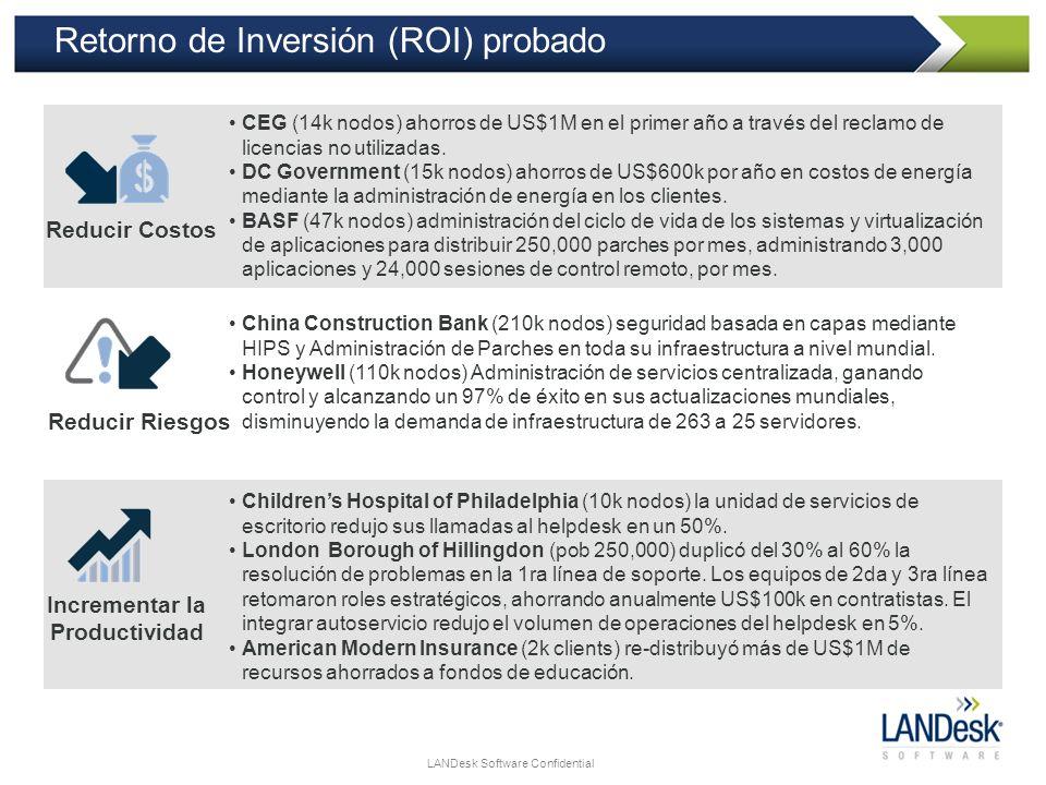 LANDesk Software Confidential Retorno de Inversión (ROI) probado CEG (14k nodos) ahorros de US$1M en el primer año a través del reclamo de licencias n