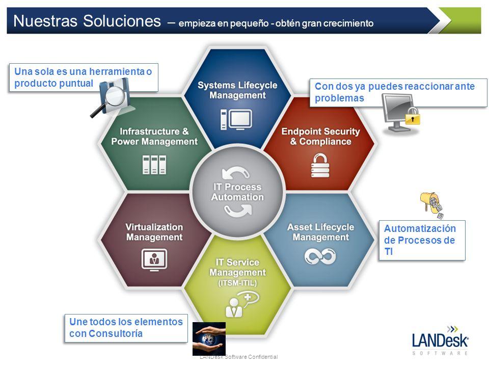 LANDesk Software Confidential Nuestras Soluciones – empieza en pequeño - obtén gran crecimiento Una sola es una herramienta o producto puntual Una sol