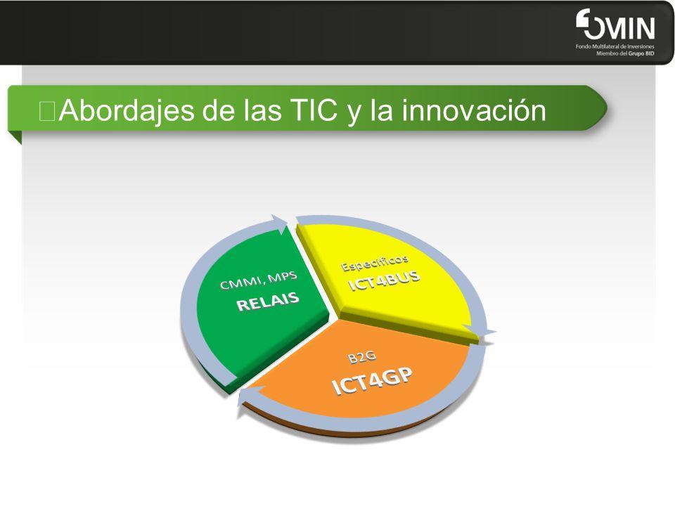 """""""Abordajes de las TIC y la innovación"""