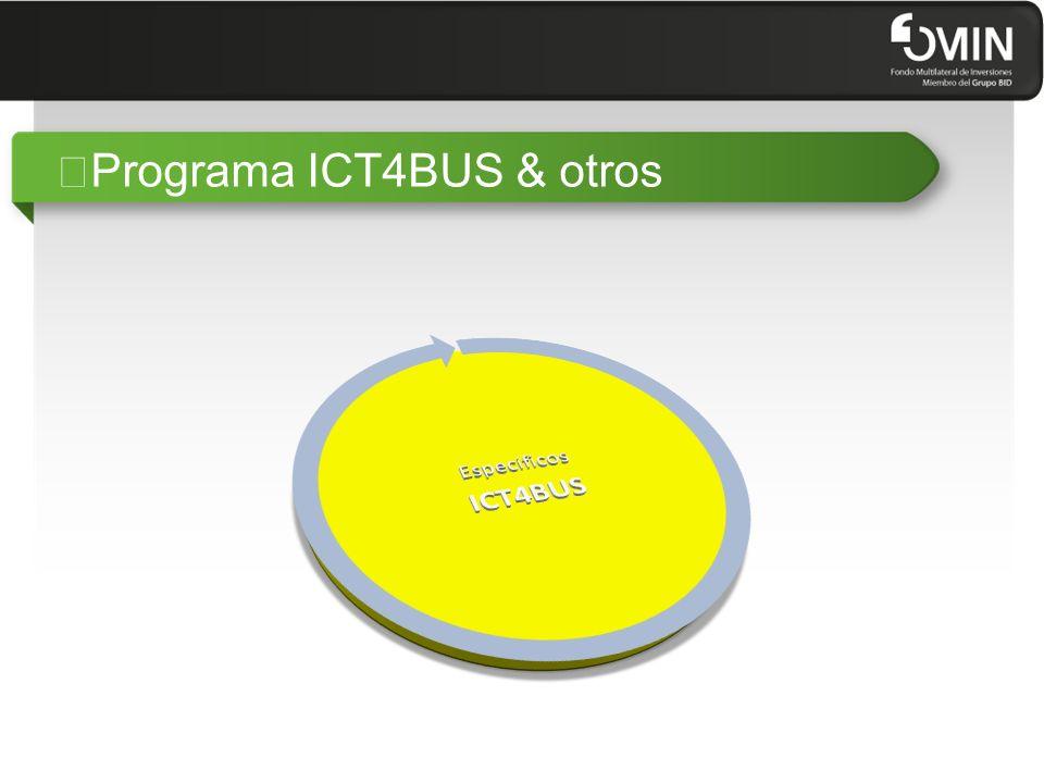 """Programa ICT4BUS & otros"