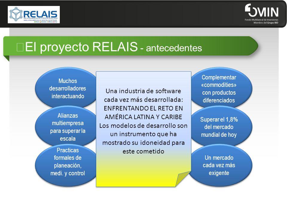 """""""El proyecto RELAIS - antecedentes Muchos desarrolladores interactuando Alianzas multiempresa para superar la escala Practicas formales de planeación, medi."""