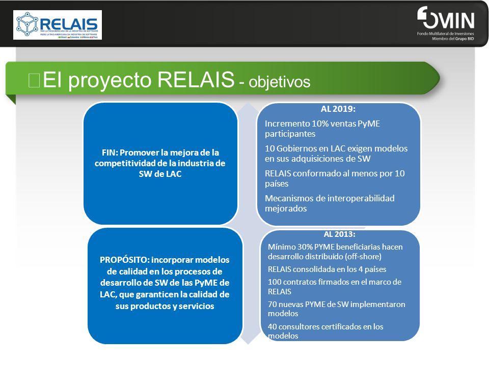 """""""El proyecto RELAIS - objetivos FIN: Promover la mejora de la competitividad de la industria de SW de LAC AL 2019: Incremento 10% ventas PyME participantes 10 Gobiernos en LAC exigen modelos en sus adquisiciones de SW RELAIS conformado al menos por 10 países Mecanismos de interoperabilidad mejorados PROPÓSITO: incorporar modelos de calidad en los procesos de desarrollo de SW de las PyME de LAC, que garanticen la calidad de sus productos y servicios AL 2013: Mínimo 30% PYME beneficiarias hacen desarrollo distribuido (off-shore) RELAIS consolidada en los 4 países 100 contratos firmados en el marco de RELAIS 70 nuevas PYME de SW implementaron modelos 40 consultores certificados en los modelos"""