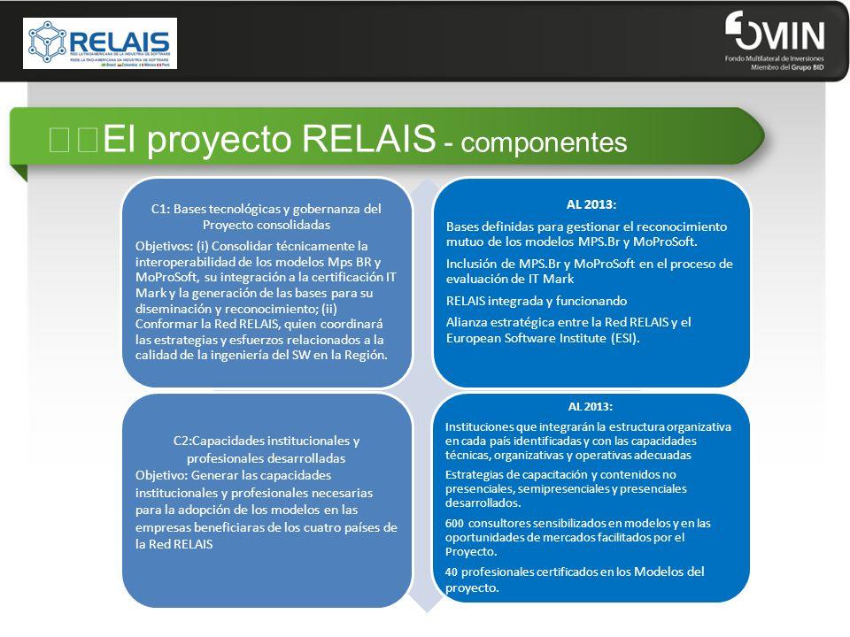 """""""""""El proyecto RELAIS - componentes C1: Bases tecnológicas y gobernanza del Proyecto consolidadas Objetivos: (i) Consolidar técnicamente la interoperabilidad de los modelos Mps BR y MoProSoft, su integración a la certificación IT Mark y la generación de las bases para su diseminación y reconocimiento; (ii) Conformar la Red RELAIS, quien coordinará las estrategias y esfuerzos relacionados a la calidad de la ingeniería del SW en la Región."""