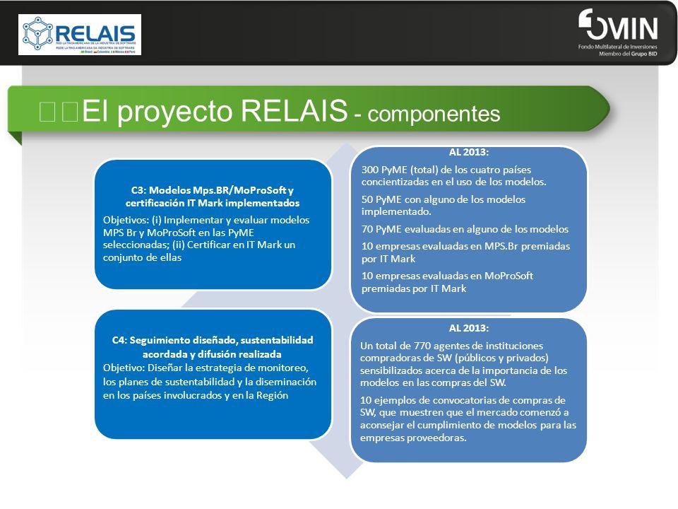 """""""""""El proyecto RELAIS - componentes C3: Modelos Mps.BR/MoProSoft y certificación IT Mark implementados Objetivos: (i) Implementar y evaluar modelos MPS Br y MoProSoft en las PyME seleccionadas; (ii) Certificar en IT Mark un conjunto de ellas AL 2013: 300 PyME (total) de los cuatro países concientizadas en el uso de los modelos."""