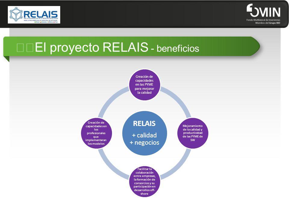 """""""""""El proyecto RELAIS - beneficios RELAIS + calidad + negocios Creación de capacidades en las PYME para mejorar la calidad Mejoramiento de la calidad y productividad de las PYME de SW Facilitar la colaboración entre empresas, la formación de consorcios y su participación en desarrollos off- shore Creación de capacidades en los profesionales que implementaran los modelos"""