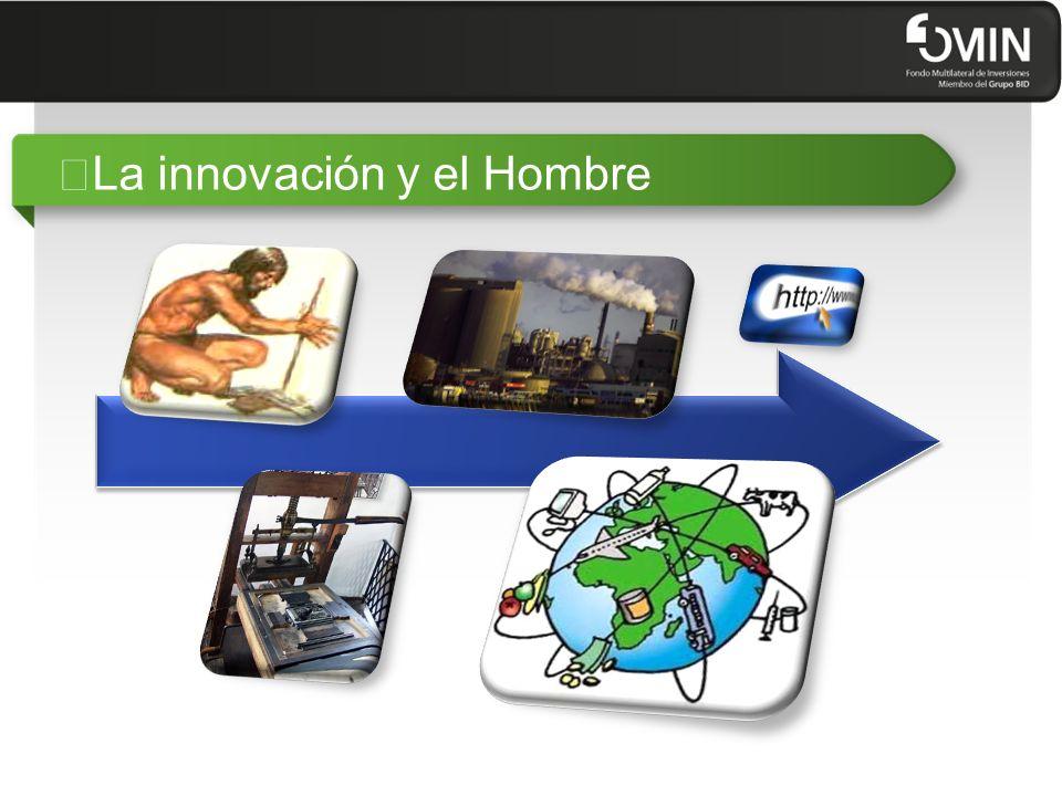 """""""La innovación y el Hombre"""