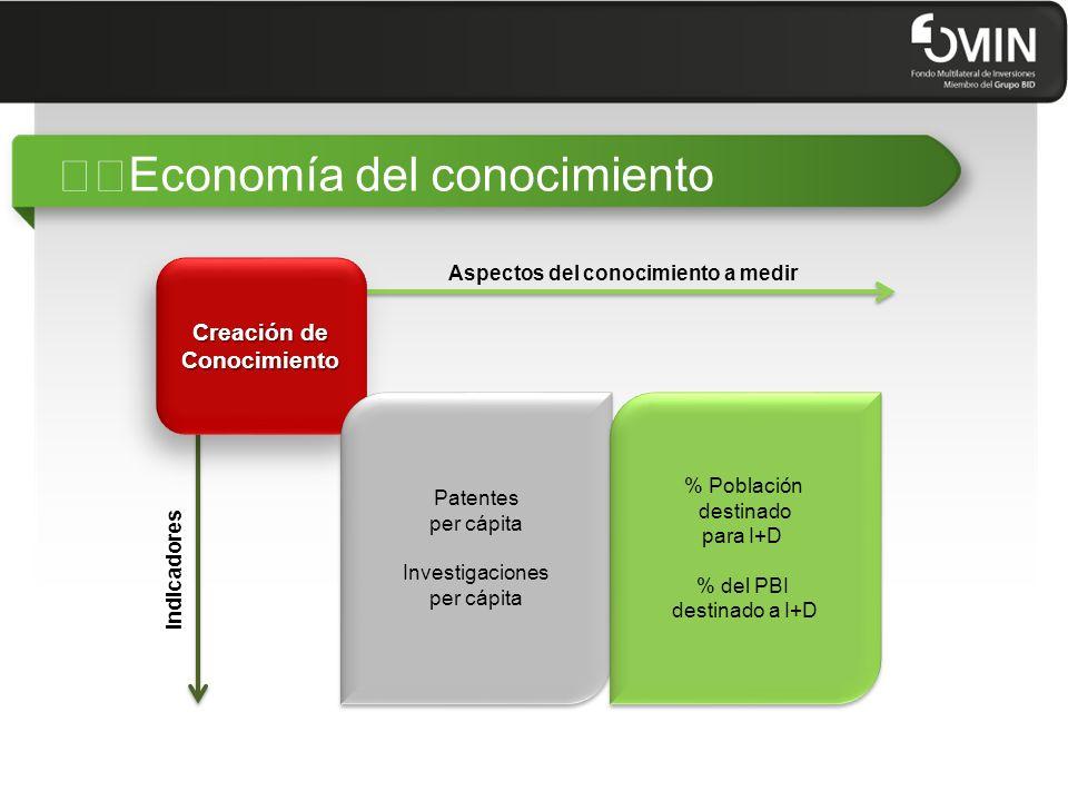 """""""""""El proyecto RELAIS - gobernanza"""