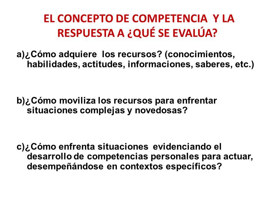 EL CONCEPTO DE COMPETENCIA Y LA RESPUESTA A ¿QUÉ SE EVALÚA? a)¿Cómo adquiere los recursos? (conocimientos, habilidades, actitudes, informaciones, sabe