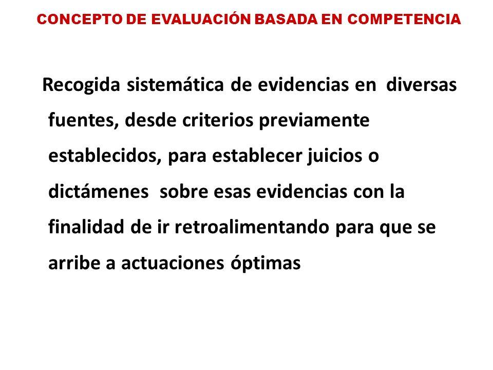 CONCEPTO DE EVALUACIÓN BASADA EN COMPETENCIA Recogida sistemática de evidencias en diversas fuentes, desde criterios previamente establecidos, para es