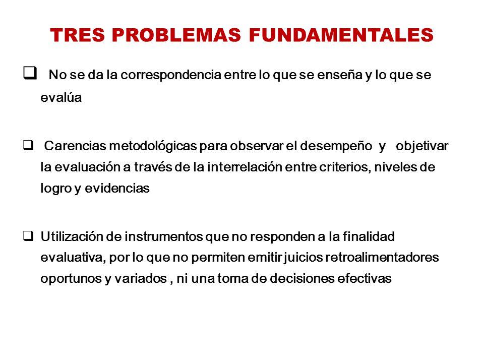 TRES PROBLEMAS FUNDAMENTALES No se da la correspondencia entre lo que se enseña y lo que se evalúa Carencias metodológicas para observar el desempeño