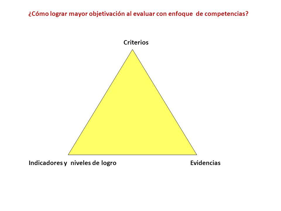 ¿Cómo lograr mayor objetivación al evaluar con enfoque de competencias? Criterios Indicadores y niveles de logroEvidencias