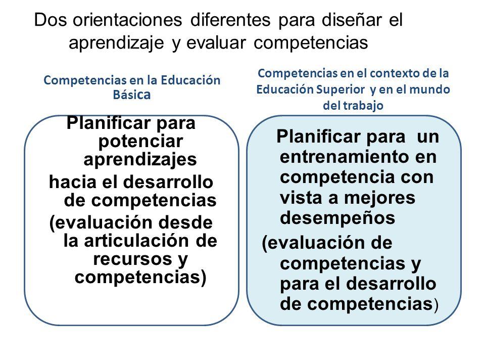 Dos orientaciones diferentes para diseñar el aprendizaje y evaluar competencias Competencias en la Educación Bási ca Competencias en el contexto de la