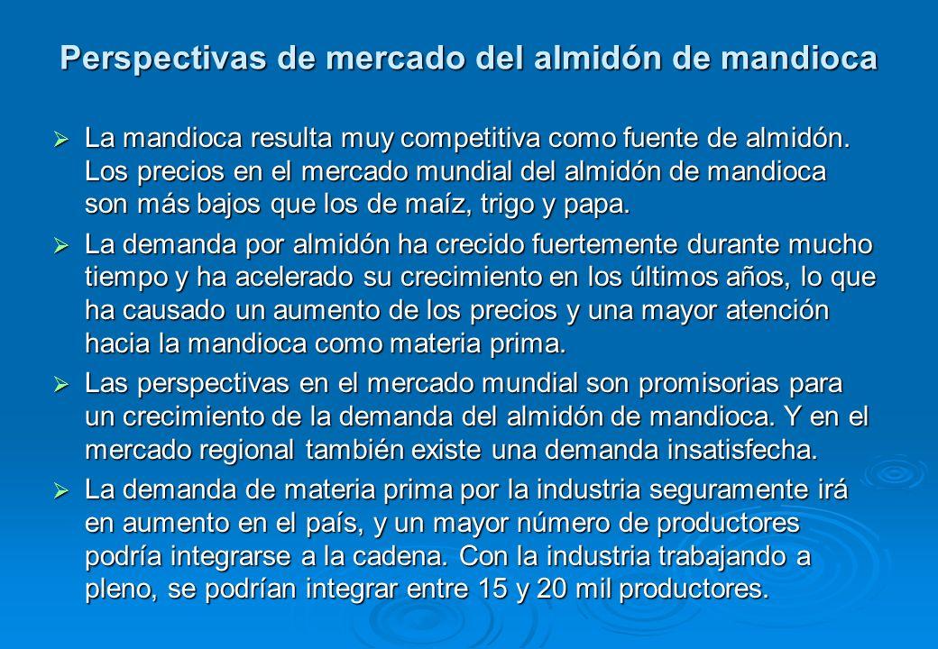 Perspectivas de mercado del almidón de mandioca La mandioca resulta muy competitiva como fuente de almidón.