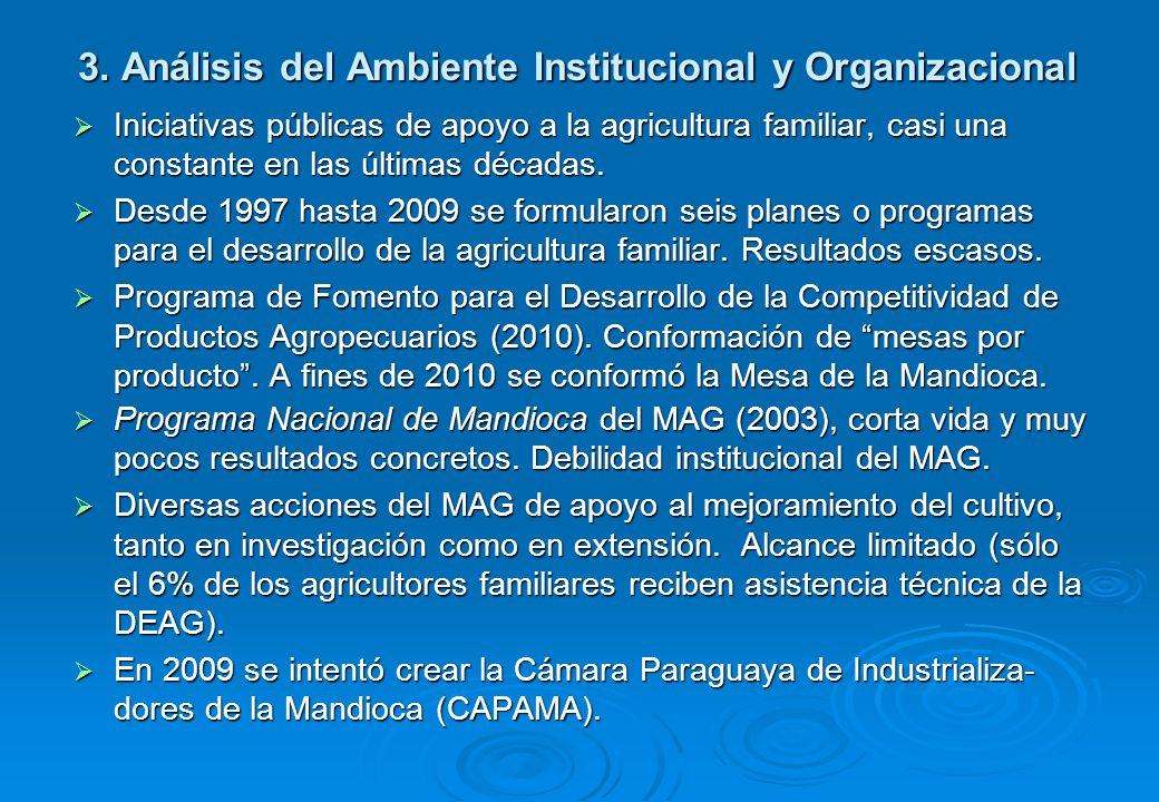 3. Análisis del Ambiente Institucional y Organizacional Iniciativas públicas de apoyo a la agricultura familiar, casi una constante en las últimas déc