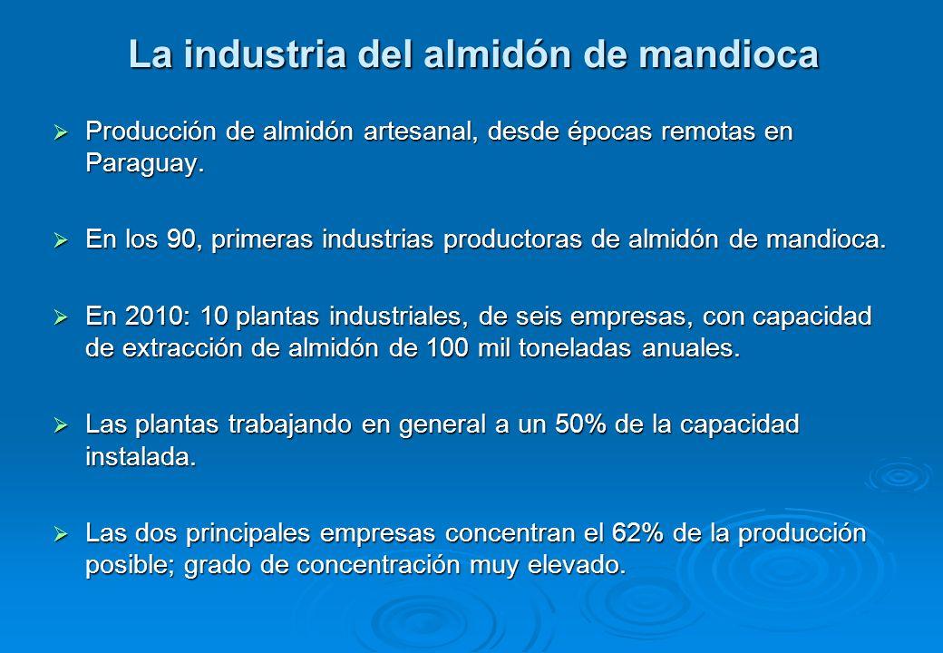El mercado del almidón de mandioca La producción de almidón de mandioca industrial entre 30 y 40 mil toneladas anuales, probablemente.