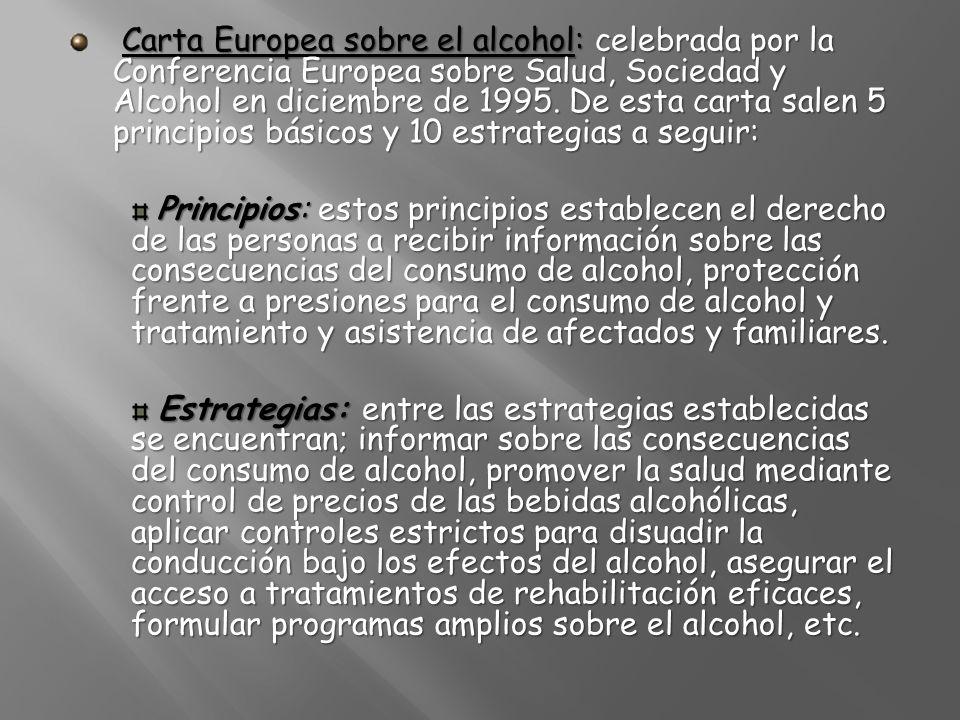 Carta Europea sobre el alcohol: celebrada por la Conferencia Europea sobre Salud, Sociedad y Alcohol en diciembre de 1995. De esta carta salen 5 princ