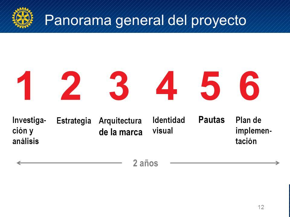 12 1 Investiga- ción y análisis 23 Arquitectura de la marca 4 Identidad visual 5 Pautas 6 Plan de implemen- tación Estrategia Panorama general del proyecto 2 años