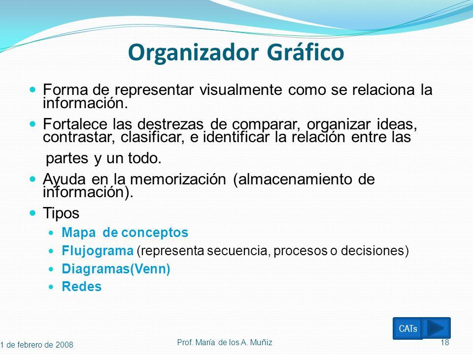 Organizador Gráfico Forma de representar visualmente como se relaciona la información. Fortalece las destrezas de comparar, organizar ideas, contrasta
