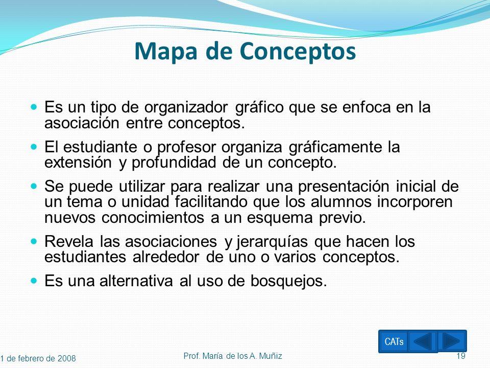 Mapa de Conceptos Es un tipo de organizador gráfico que se enfoca en la asociación entre conceptos. El estudiante o profesor organiza gráficamente la